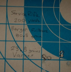 200-yard, 5-shot, scoped, benchrest