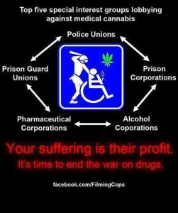 five unions lobbying for prohibition