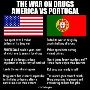 usofa vs portugal