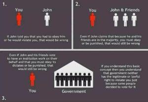 republic explained